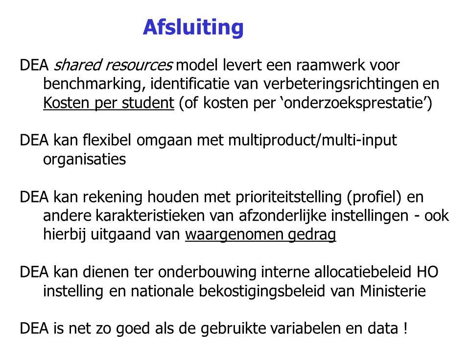 Afsluiting DEA shared resources model levert een raamwerk voor benchmarking, identificatie van verbeteringsrichtingen en.