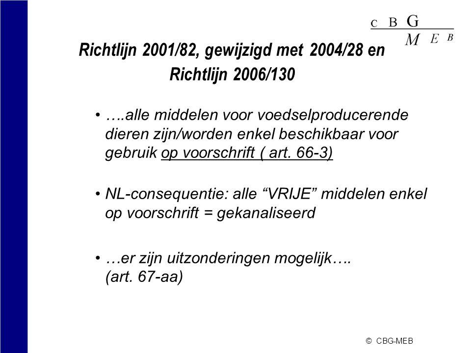 Richtlijn 2001/82, gewijzigd met 2004/28 en Richtlijn 2006/130