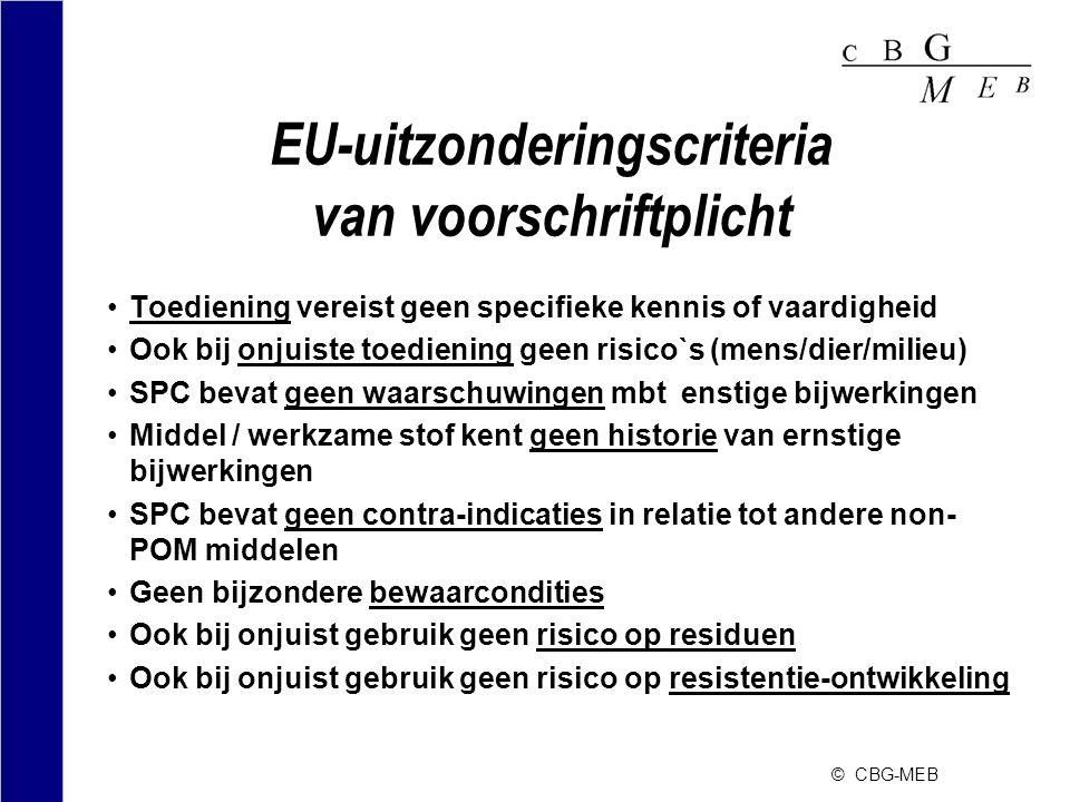 EU-uitzonderingscriteria van voorschriftplicht