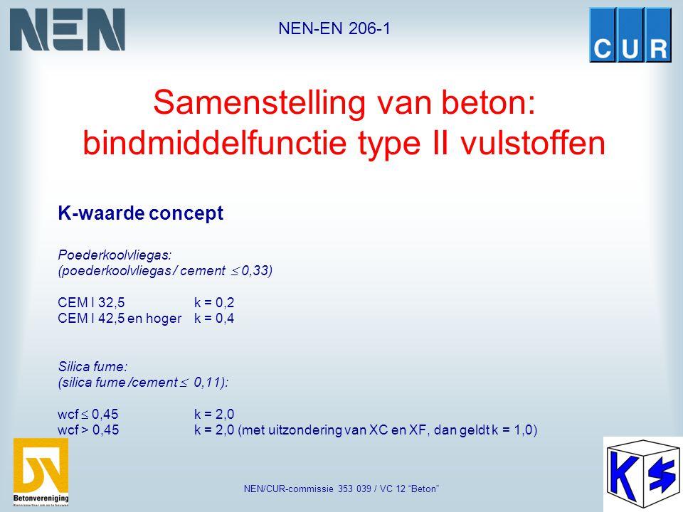 Samenstelling van beton: bindmiddelfunctie type II vulstoffen