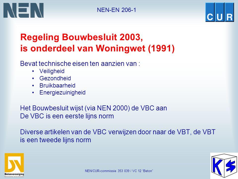 Regeling Bouwbesluit 2003, is onderdeel van Woningwet (1991)
