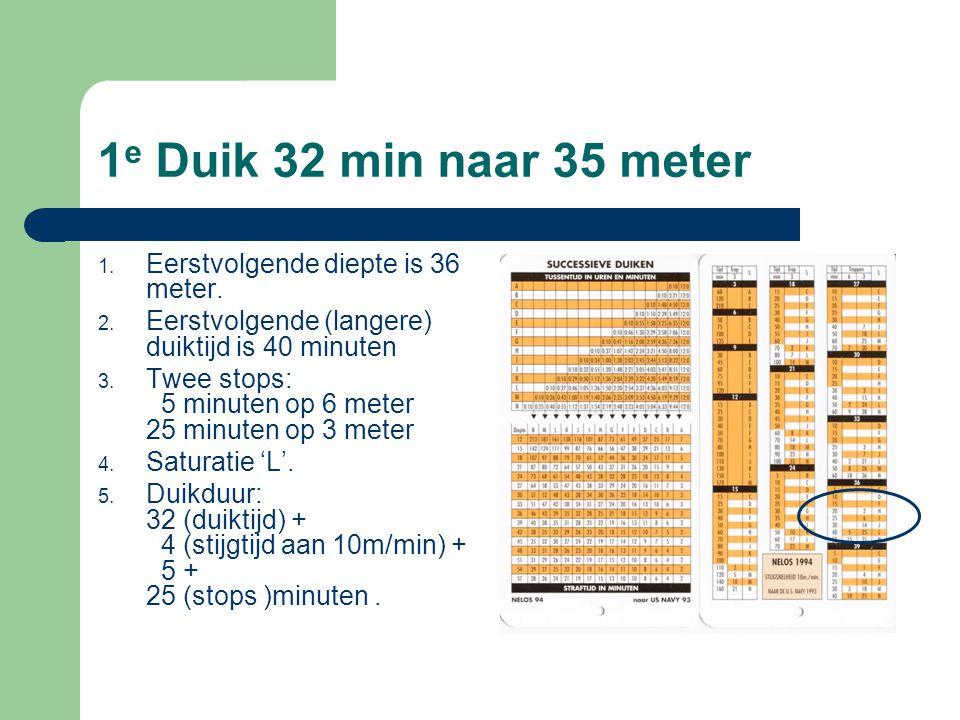 1e Duik 32 min naar 35 meter Eerstvolgende diepte is 36 meter.
