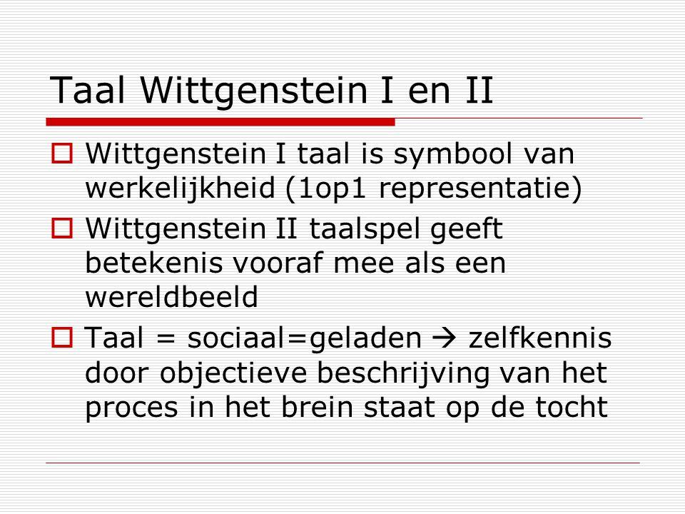Taal Wittgenstein I en II