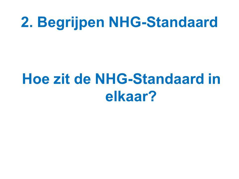 2. Begrijpen NHG-Standaard