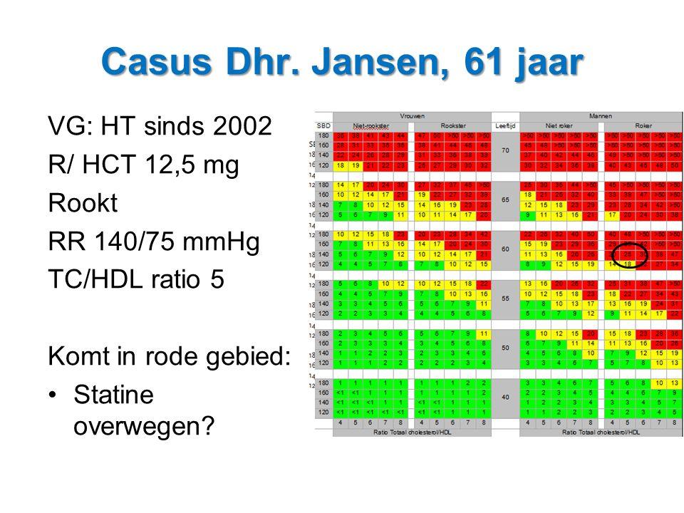 Casus Dhr. Jansen, 61 jaar VG: HT sinds 2002 R/ HCT 12,5 mg Rookt