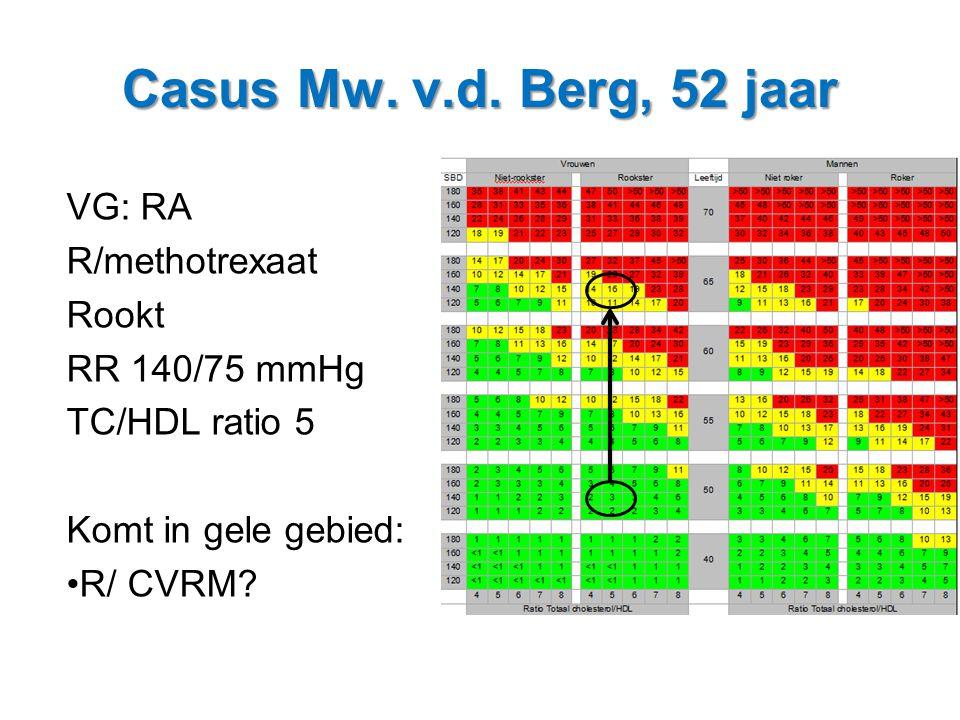 Casus Mw. v.d. Berg, 52 jaar VG: RA R/methotrexaat Rookt