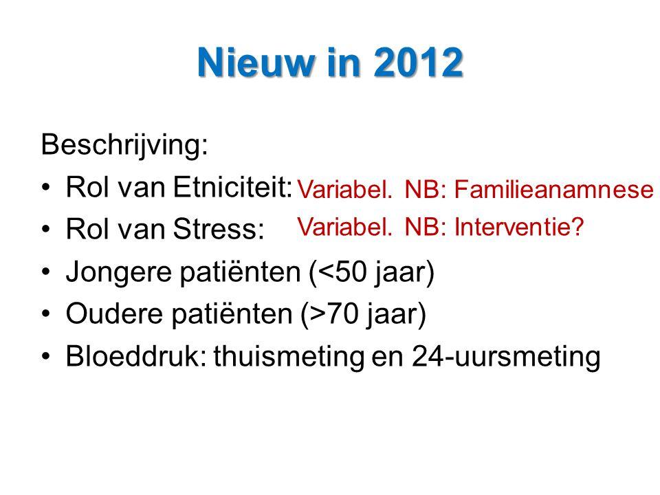 Nieuw in 2012 Beschrijving: Rol van Etniciteit: Rol van Stress: