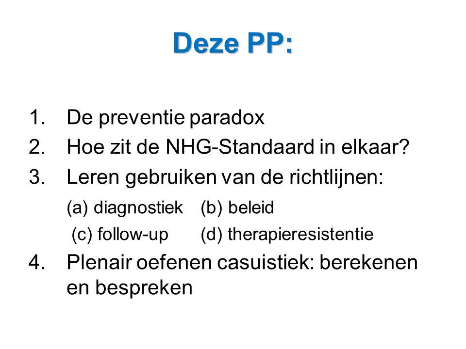 Deze PP: De preventie paradox Hoe zit de NHG-Standaard in elkaar