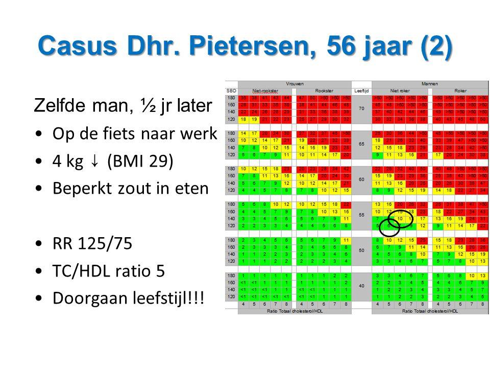 Casus Dhr. Pietersen, 56 jaar (2)
