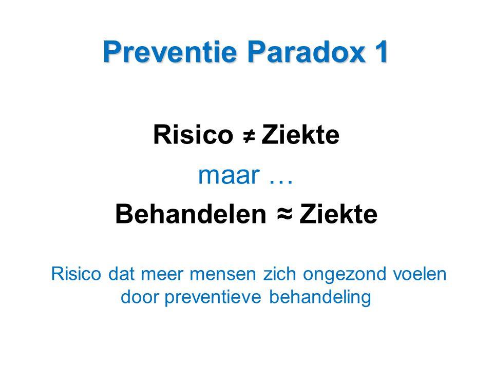 Preventie Paradox 1 Risico ≠ Ziekte maar … Behandelen ≈ Ziekte