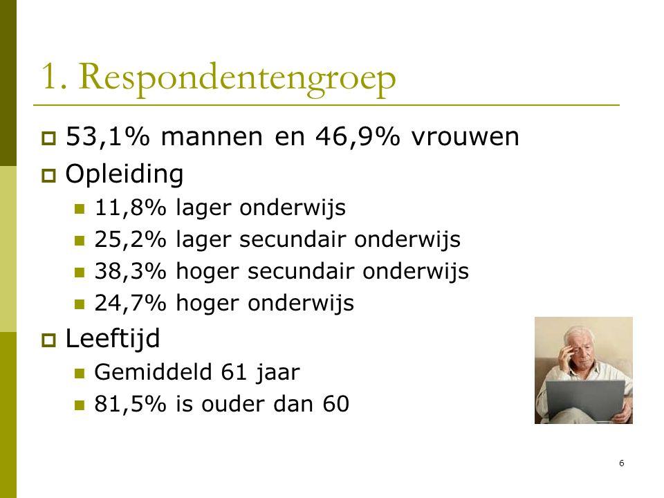1. Respondentengroep 53,1% mannen en 46,9% vrouwen Opleiding Leeftijd