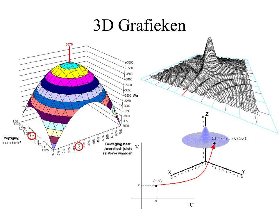 3D Grafieken