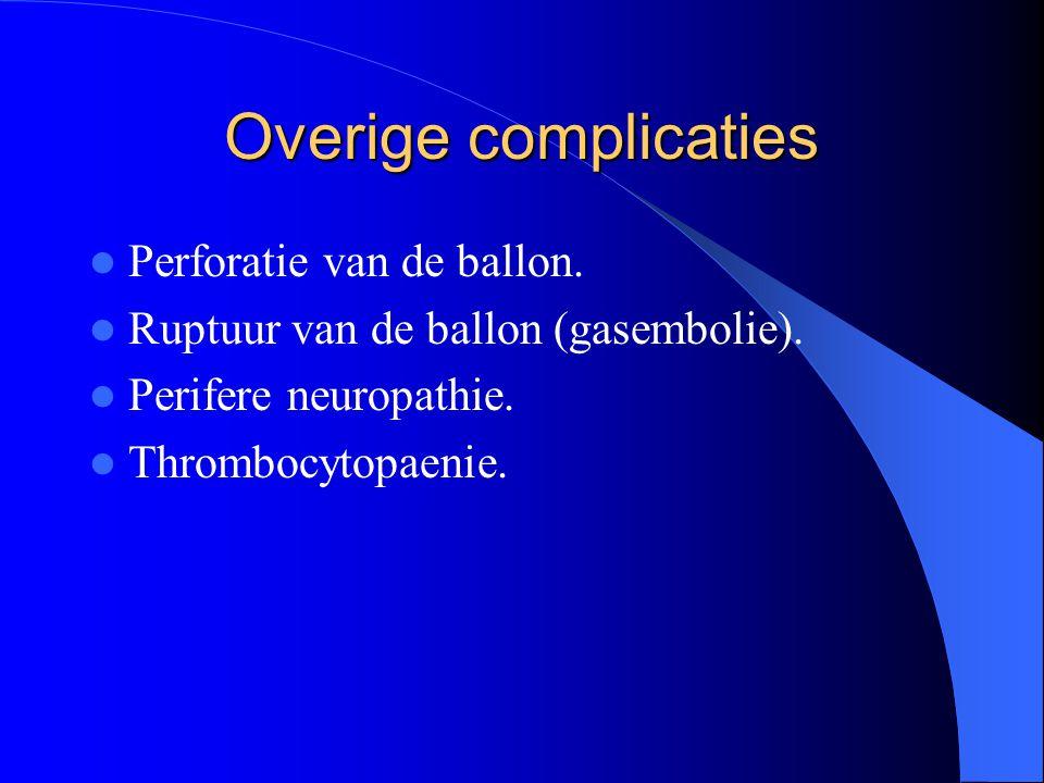 Overige complicaties Perforatie van de ballon.