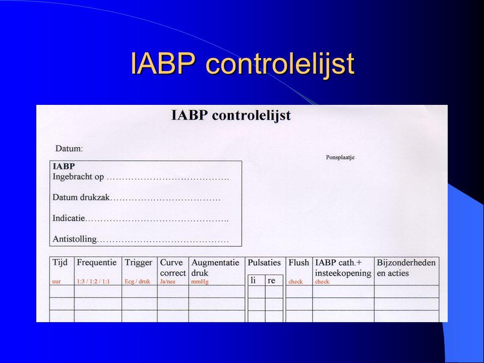 IABP controlelijst