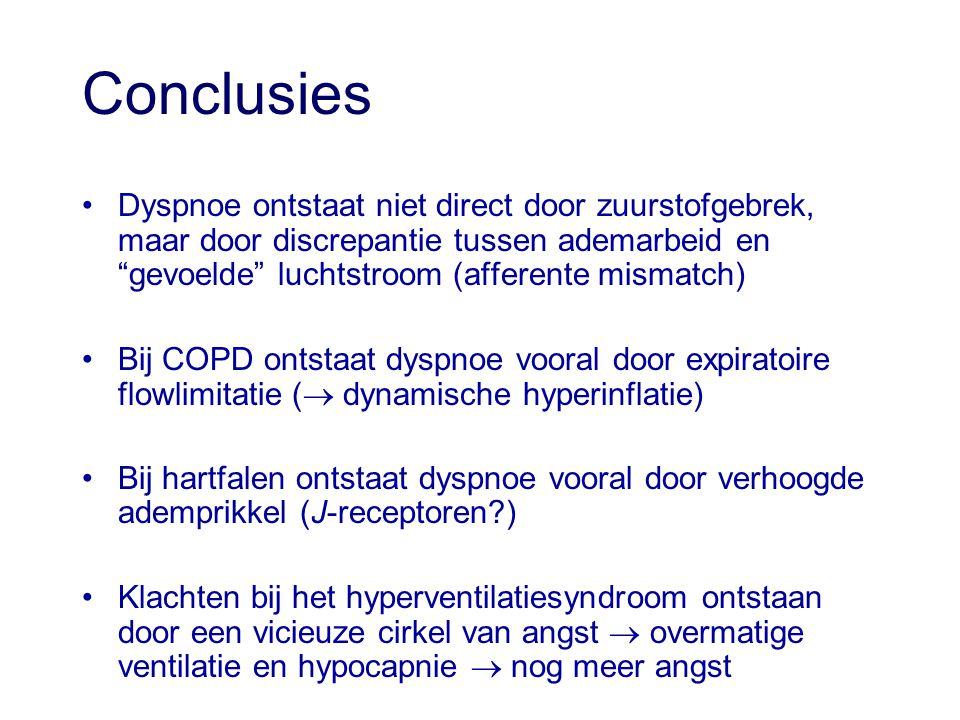 Conclusies Dyspnoe ontstaat niet direct door zuurstofgebrek, maar door discrepantie tussen ademarbeid en gevoelde luchtstroom (afferente mismatch)