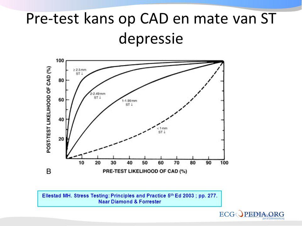 Pre-test kans op CAD en mate van ST depressie