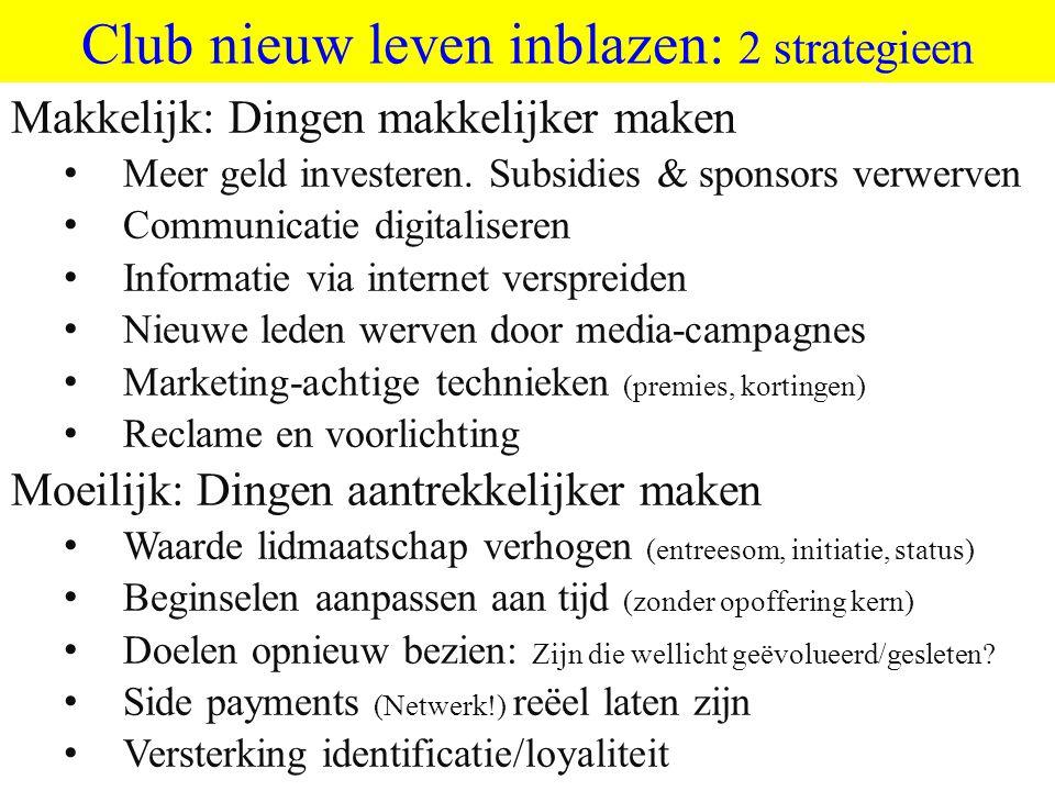Club nieuw leven inblazen: 2 strategieen