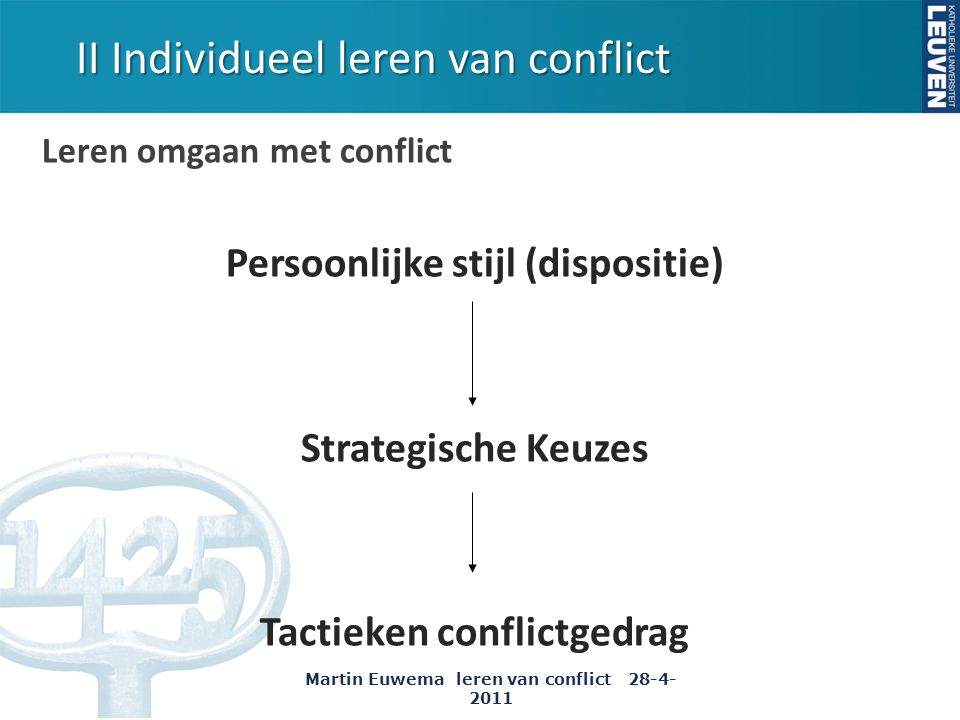 II Individueel leren van conflict