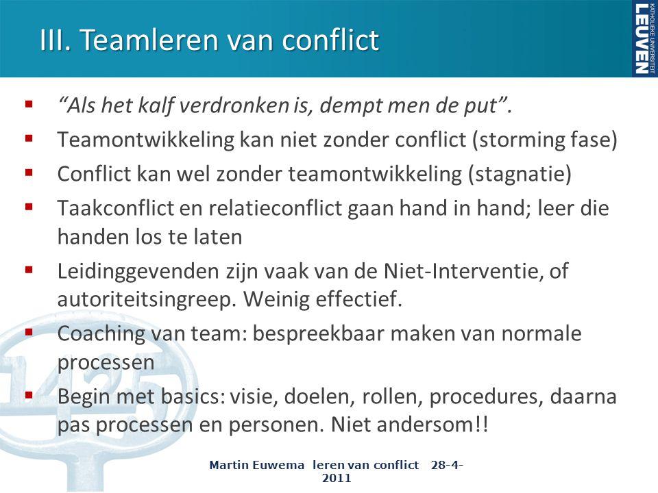 III. Teamleren van conflict