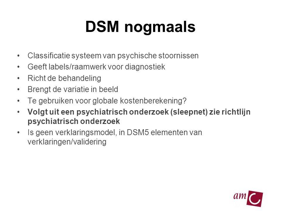 DSM nogmaals Classificatie systeem van psychische stoornissen