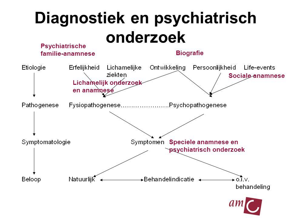 Diagnostiek en psychiatrisch onderzoek