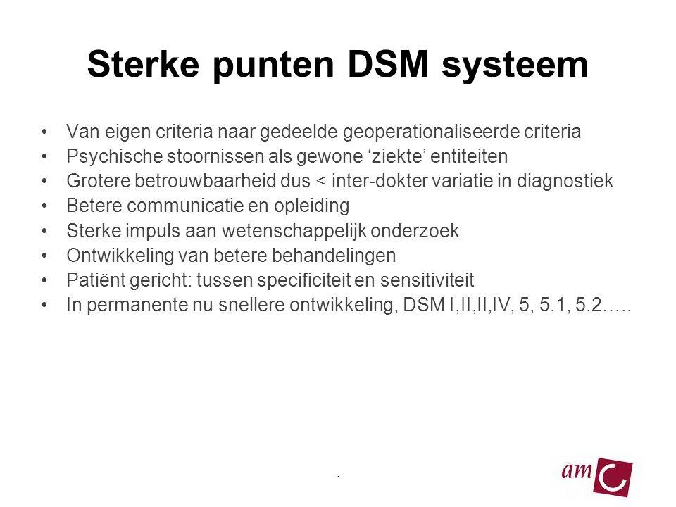 Sterke punten DSM systeem