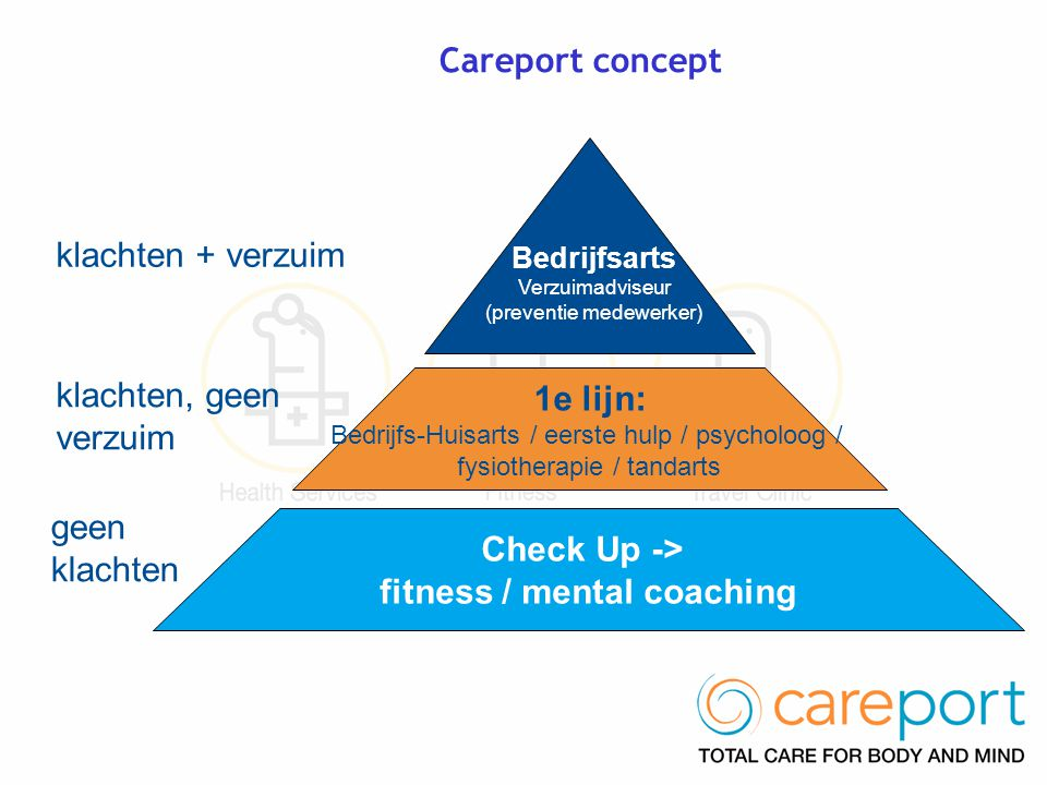 fitness / mental coaching