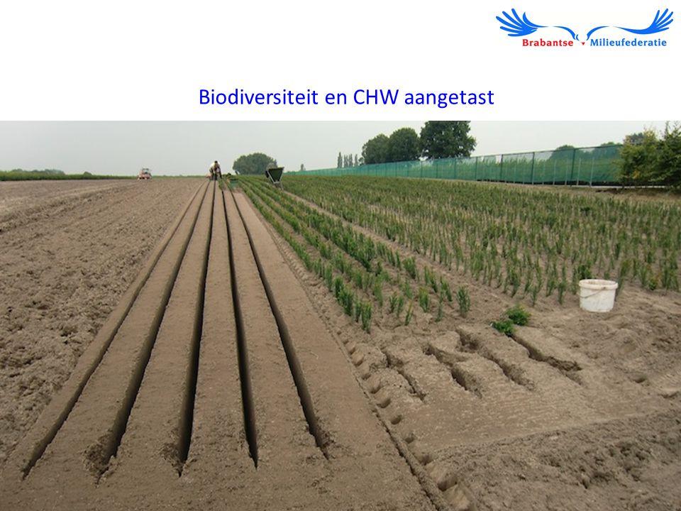Biodiversiteit en CHW aangetast