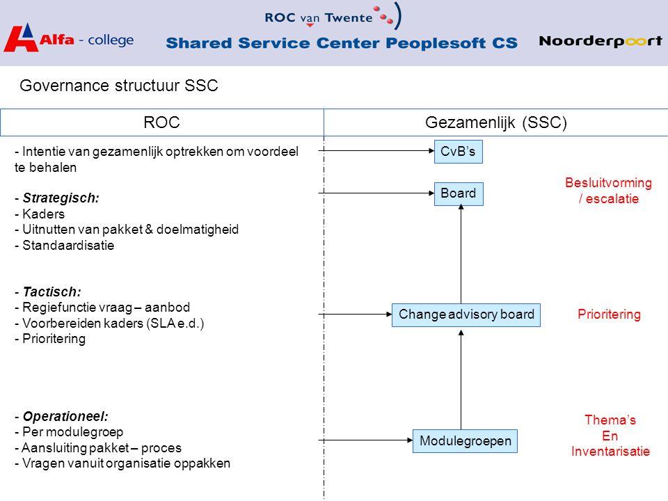 Governance structuur SSC