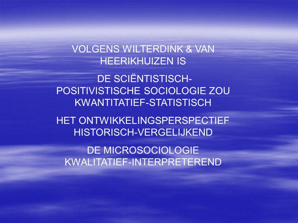 VOLGENS WILTERDINK & VAN HEERIKHUIZEN IS