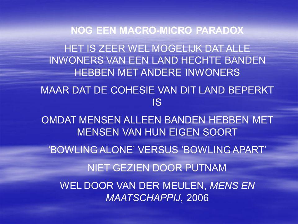 NOG EEN MACRO-MICRO PARADOX