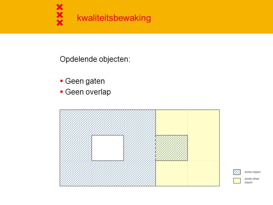 kwaliteitsbewaking Opdelende objecten: Geen gaten Geen overlap
