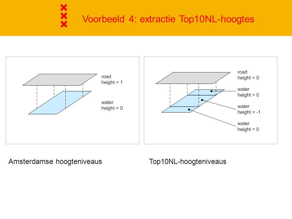 Voorbeeld 4: extractie Top10NL-hoogtes