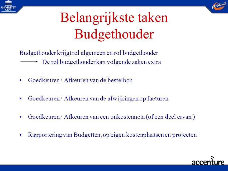 Belangrijkste taken Budgethouder