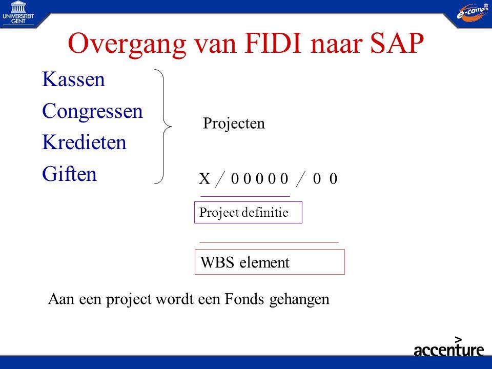 Overgang van FIDI naar SAP