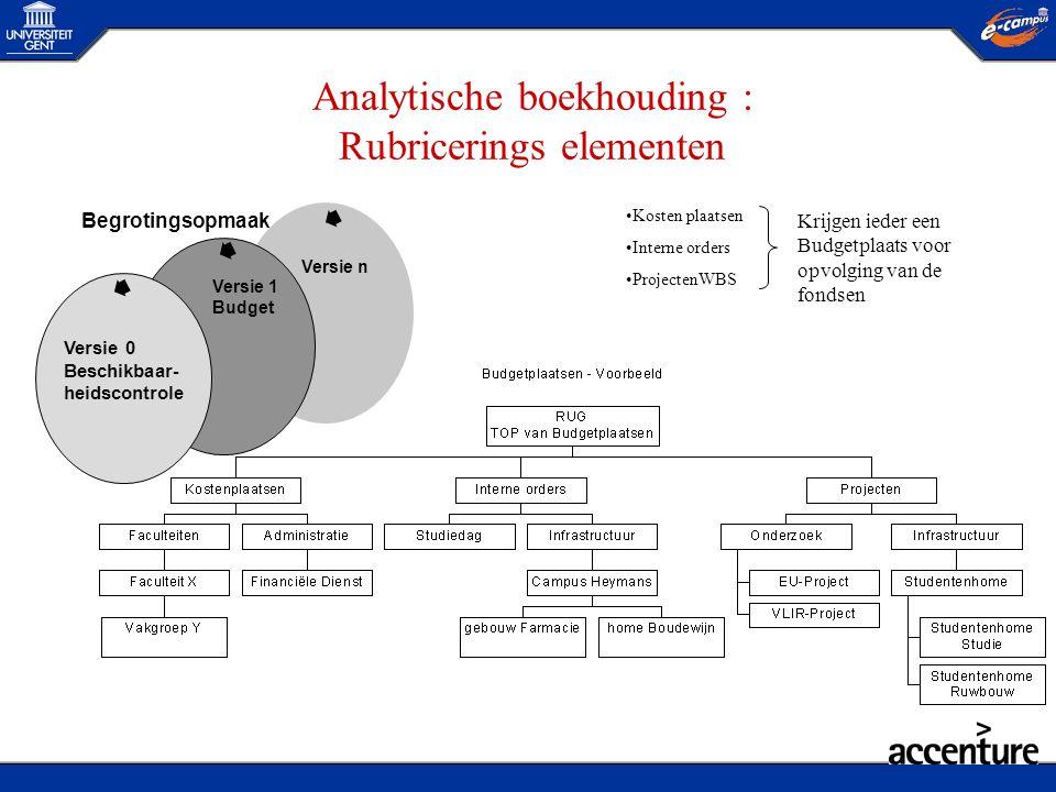 Analytische boekhouding : Rubricerings elementen