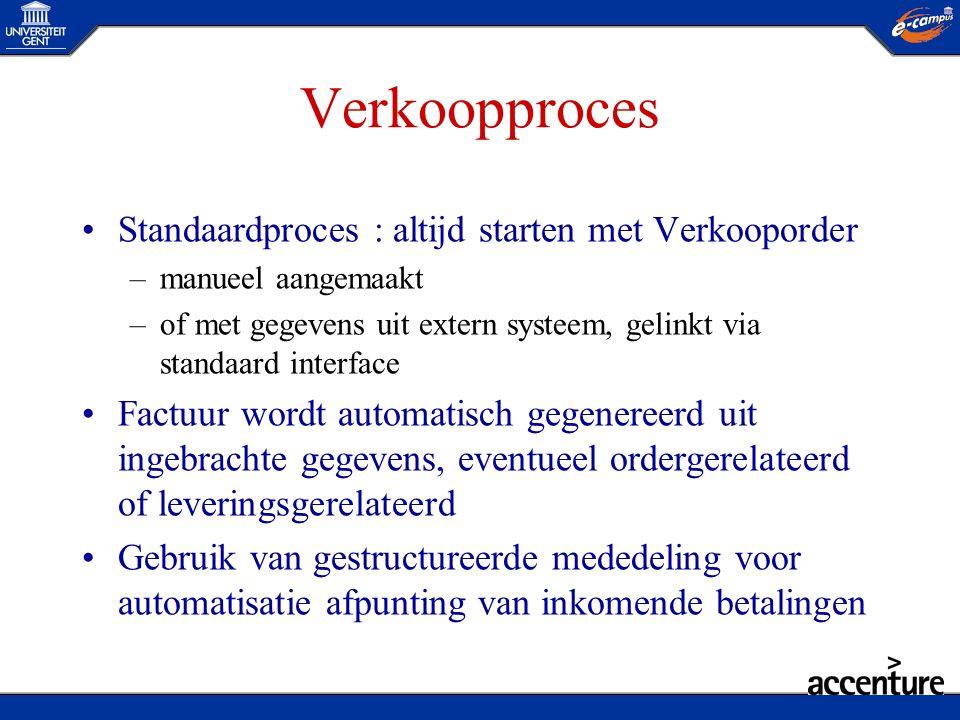 Verkoopproces Standaardproces : altijd starten met Verkooporder