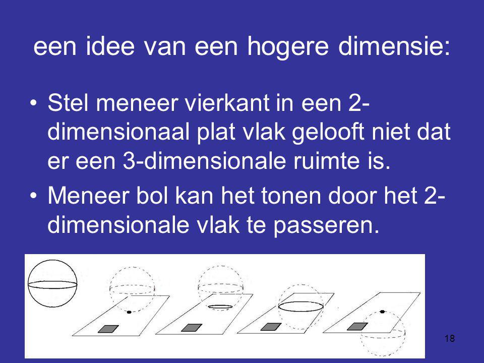 een idee van een hogere dimensie: