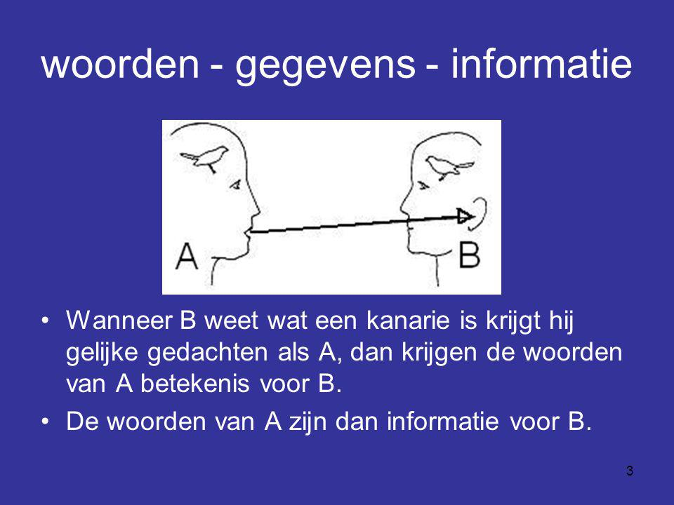woorden - gegevens - informatie
