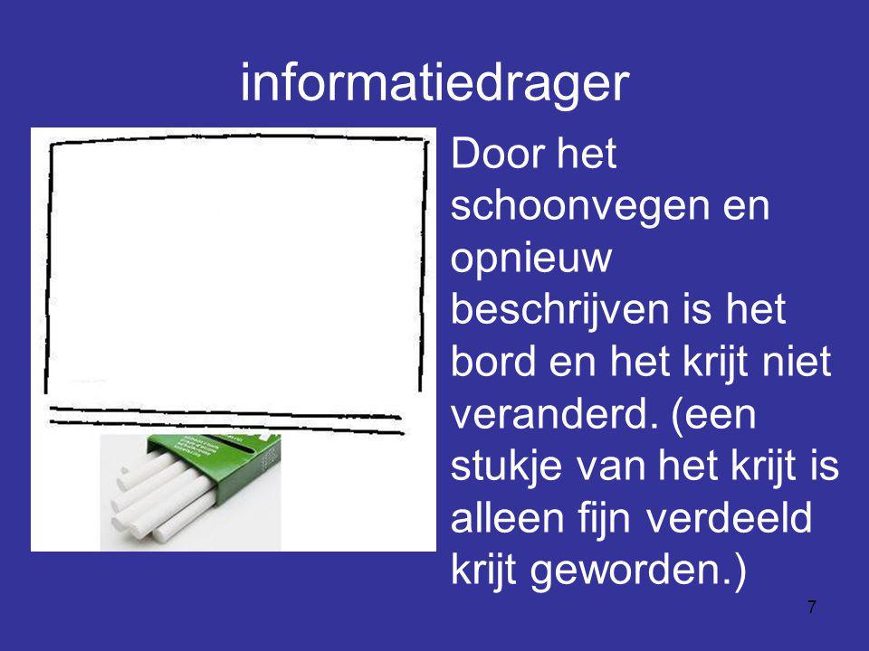 informatiedrager