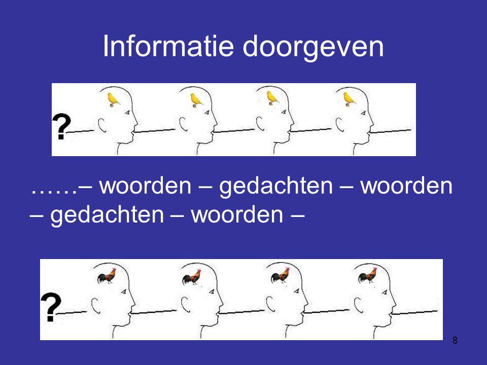 Informatie doorgeven ……– woorden – gedachten – woorden – gedachten – woorden –