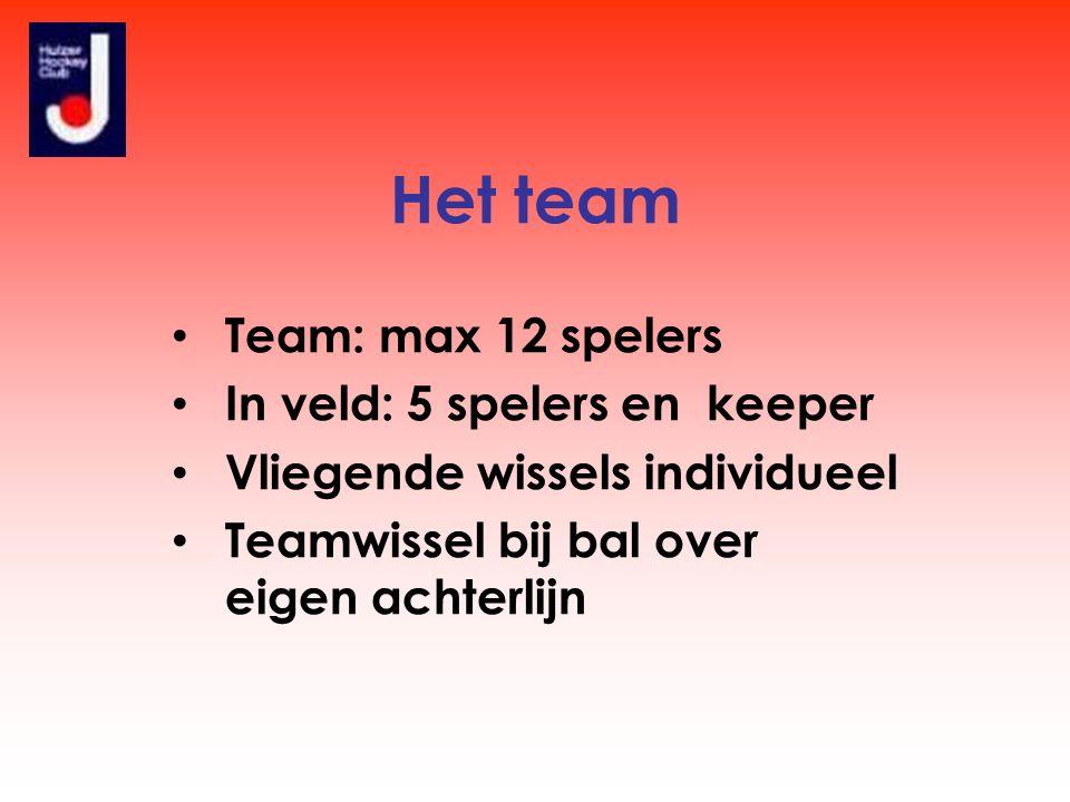 Het team Team: max 12 spelers In veld: 5 spelers en keeper
