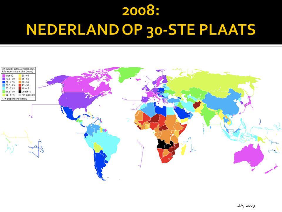 2008: NEDERLAND OP 30-STE PLAATS