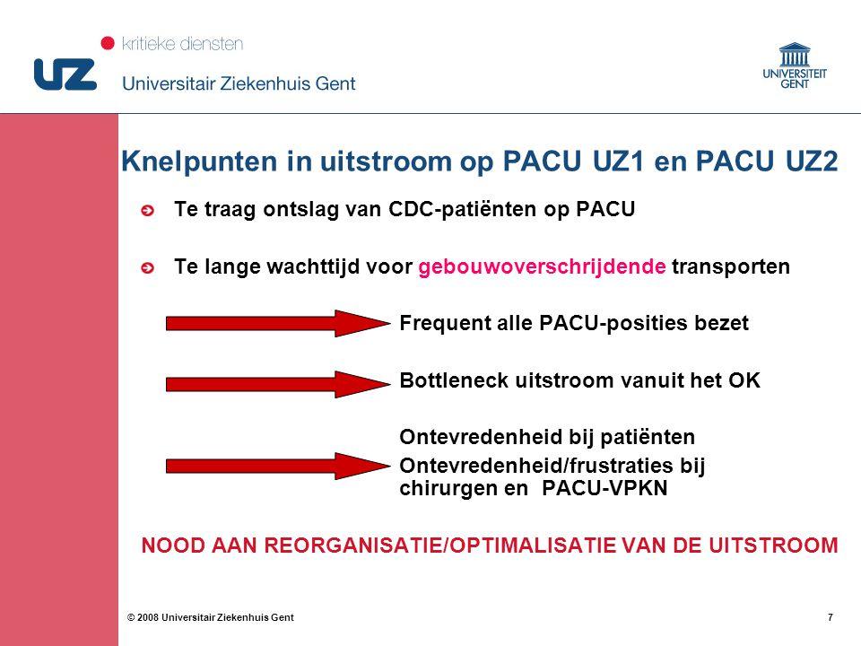 Knelpunten in uitstroom op PACU UZ1 en PACU UZ2