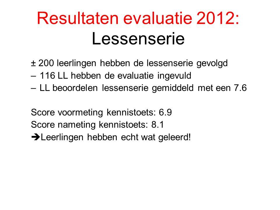 Resultaten evaluatie 2012: Lessenserie