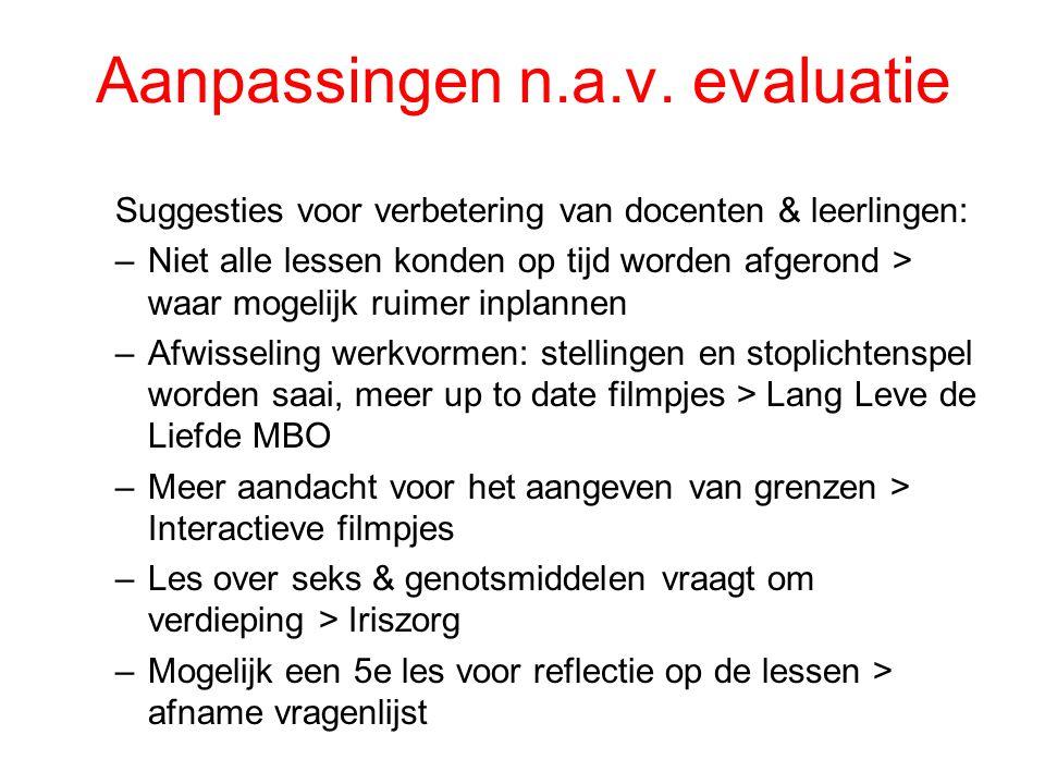 Aanpassingen n.a.v. evaluatie