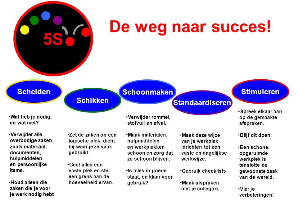 5S De weg naar succes! Scheiden Schoonmaken Stimuleren Schikken