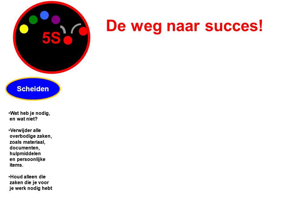 5S De weg naar succes! Scheiden Wat heb je nodig, en wat niet