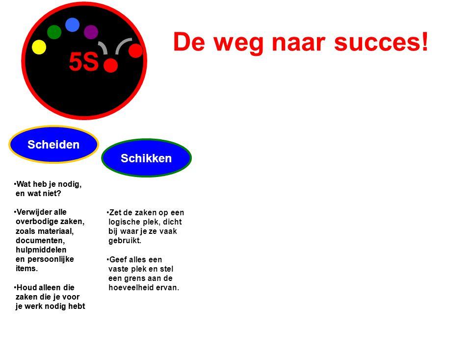 5S De weg naar succes! Scheiden Schikken Wat heb je nodig,