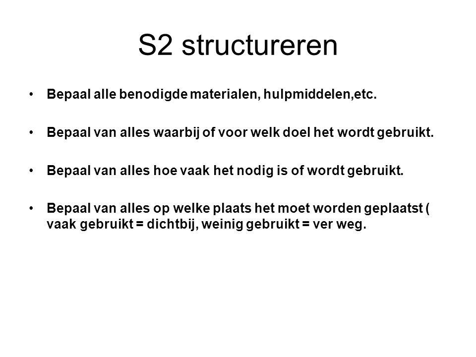 S2 structureren Bepaal alle benodigde materialen, hulpmiddelen,etc.